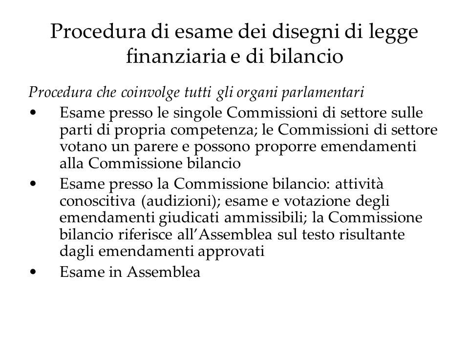 Procedura di esame dei disegni di legge finanziaria e di bilancio Procedura che coinvolge tutti gli organi parlamentari Esame presso le singole Commis