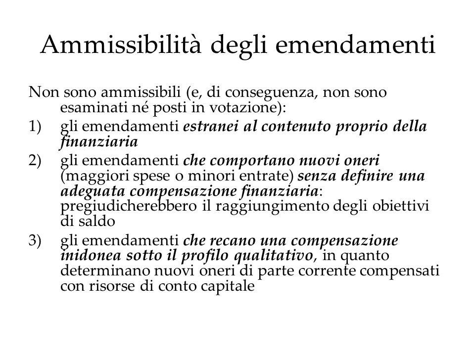 Ammissibilità degli emendamenti Non sono ammissibili (e, di conseguenza, non sono esaminati né posti in votazione): 1)gli emendamenti estranei al cont