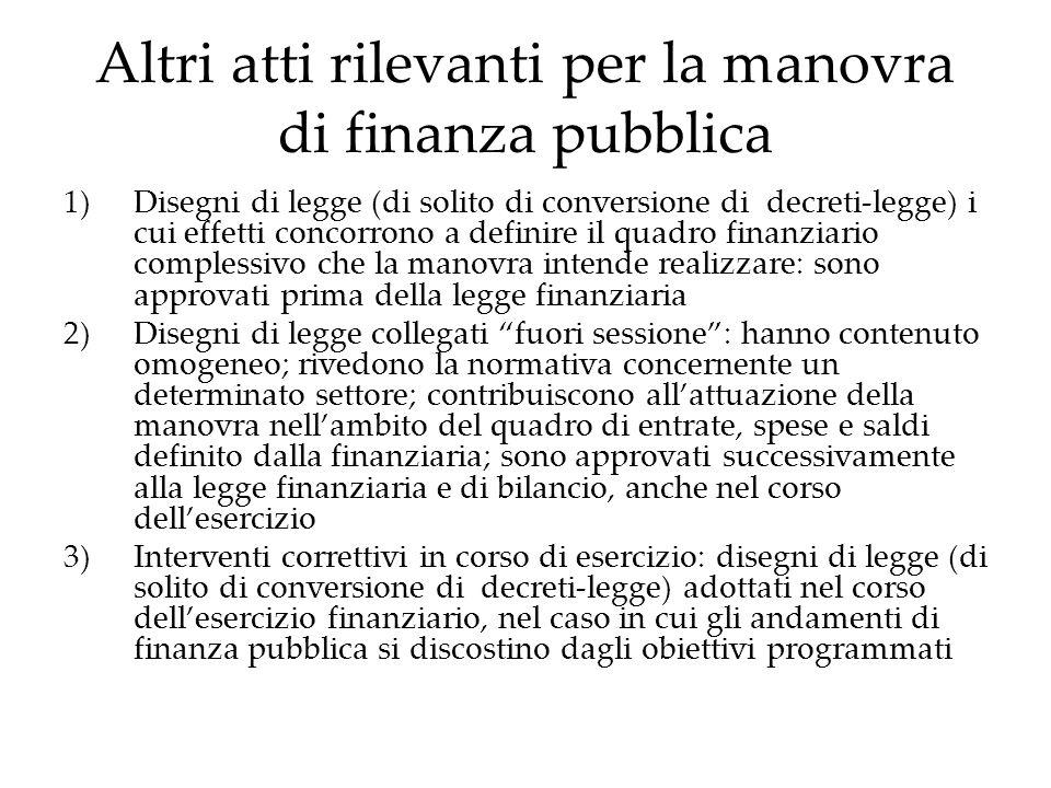 Altri atti rilevanti per la manovra di finanza pubblica 1)Disegni di legge (di solito di conversione di decreti-legge) i cui effetti concorrono a defi