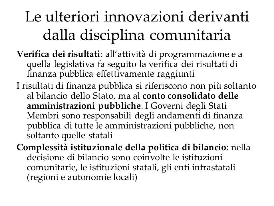 Le ulteriori innovazioni derivanti dalla disciplina comunitaria Verifica dei risultati: allattività di programmazione e a quella legislativa fa seguit