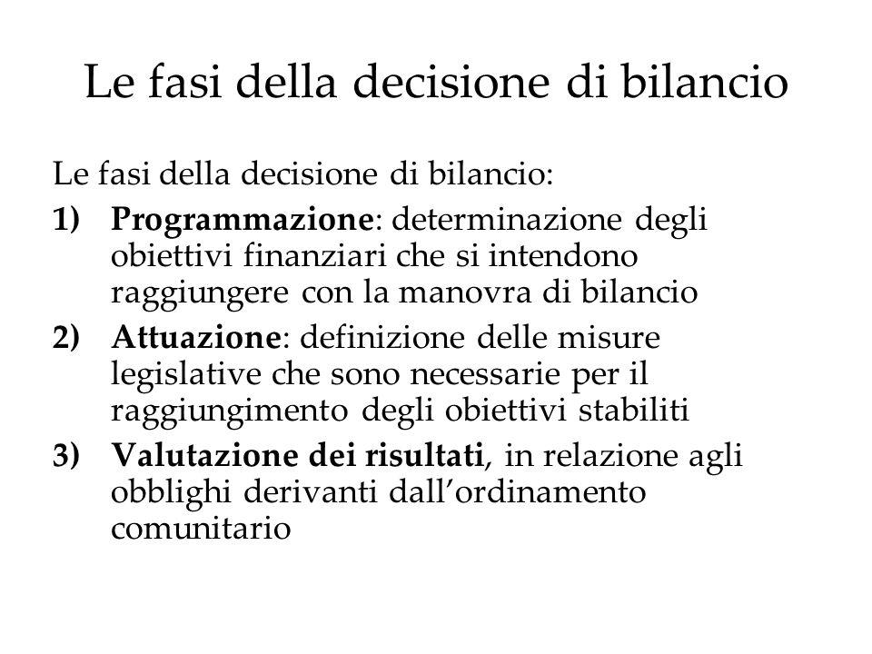 Le fasi della decisione di bilancio Le fasi della decisione di bilancio: 1)Programmazione: determinazione degli obiettivi finanziari che si intendono
