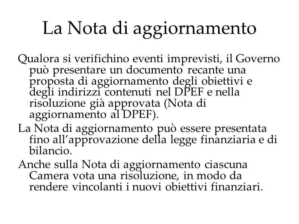 La Nota di aggiornamento Qualora si verifichino eventi imprevisti, il Governo può presentare un documento recante una proposta di aggiornamento degli
