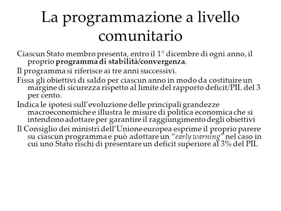 La programmazione a livello comunitario Ciascun Stato membro presenta, entro il 1° dicembre di ogni anno, il proprio programma di stabilità/convergenz