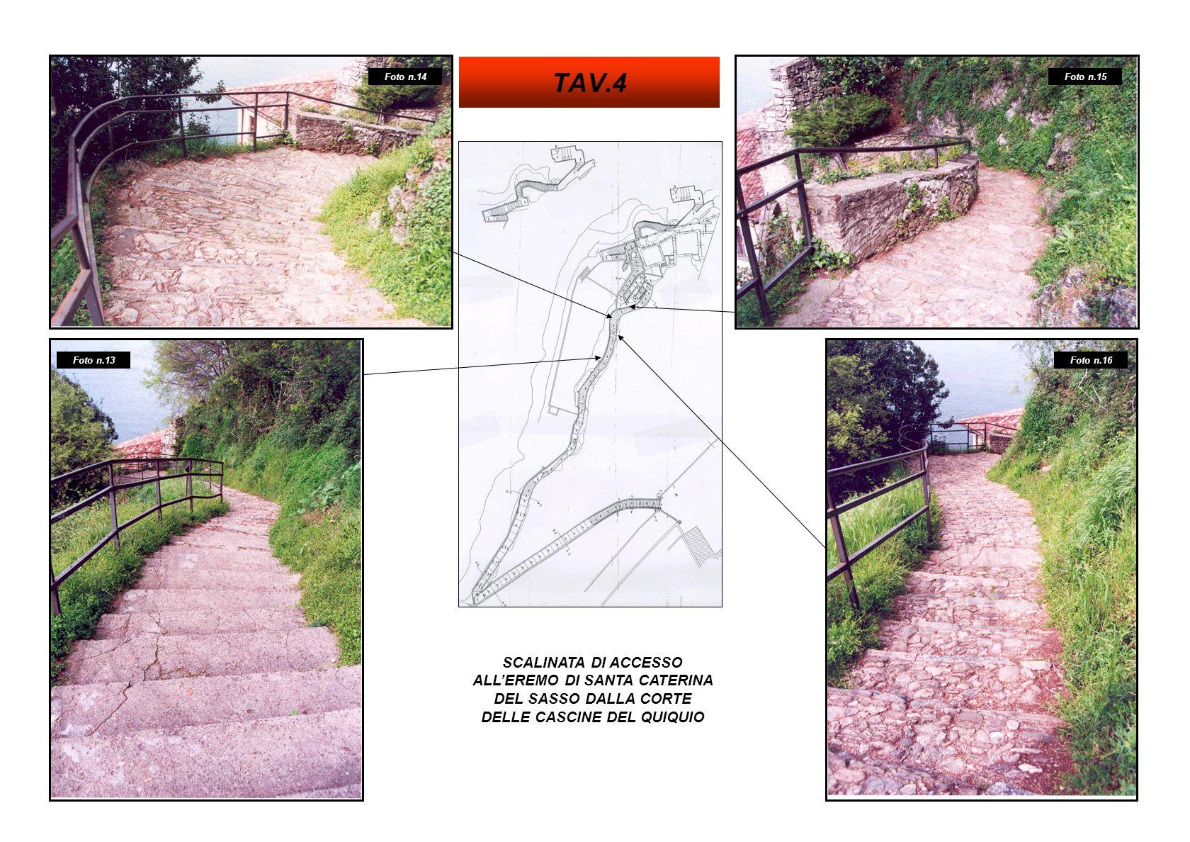 SCALINATA DI ACCESSO ALLEREMO DI SANTA CATERINA DEL SASSO DALLA CORTE DELLE CASCINE DEL QUIQUIO Foto n.19 Foto n.18 Foto n.17 TAV.5 Foto n.20