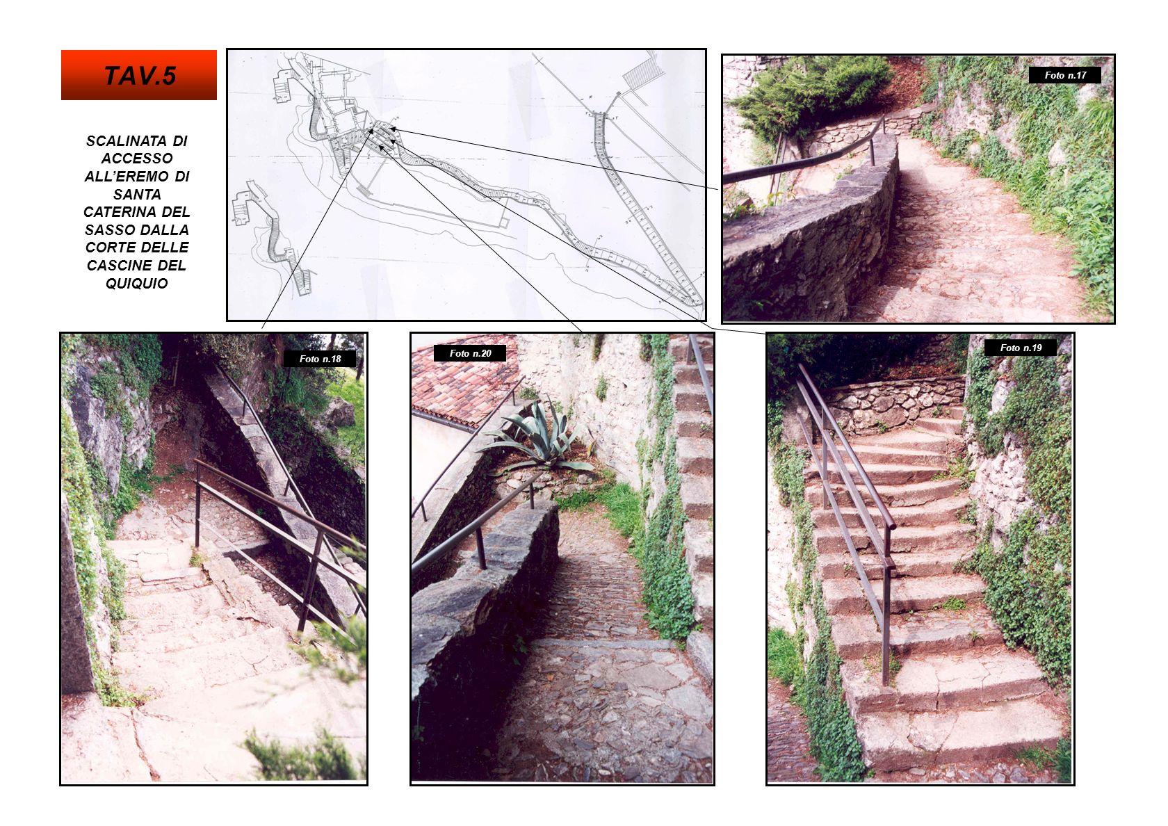 SCALINATA DI ACCESSO ALLEREMO DI SANTA CATERINA DEL SASSO DALLA CORTE DELLE CASCINE DEL QUIQUIO Foto n.23 Foto n.21 Foto n.24 TAV.6 Foto n.22