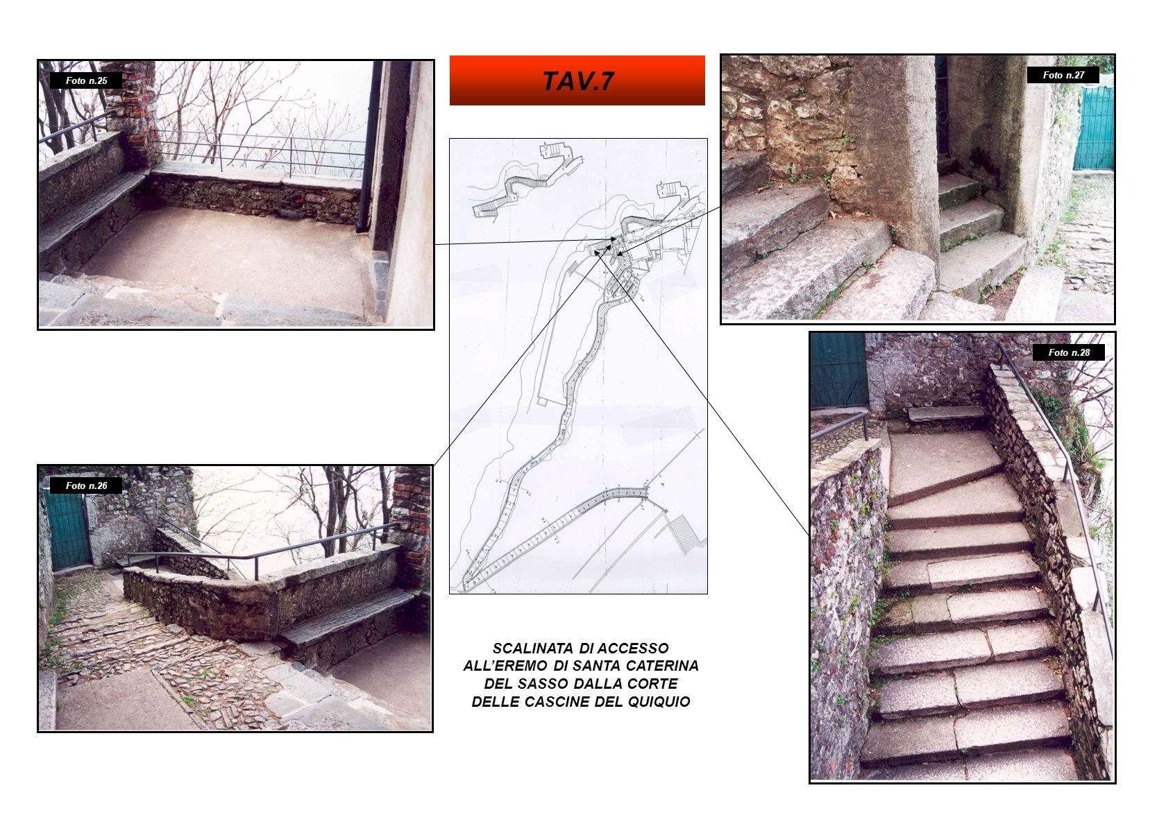 INIZIO DELLA SCALINATA DI ACCESSO ALLEREMO DI SANTA CATERINA DEL SASSO DALLA CORTE DELLE CASCINE DEL QUIQUIO Foto n.32 Foto n.30 Foto n.31 Foto n.29 TAV.8