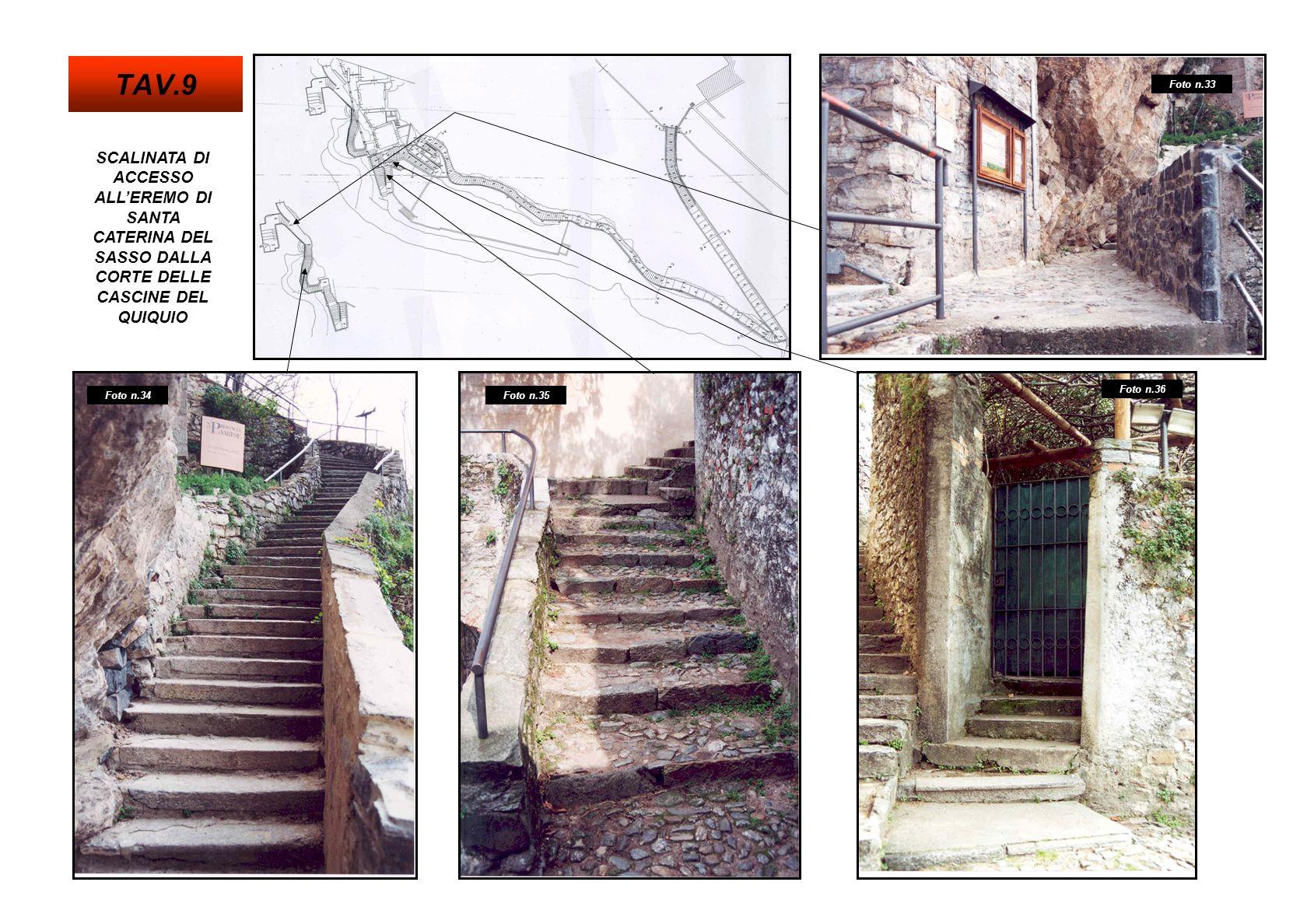 SCALINATA DI ACCESSO ALLEREMO DI SANTA CATERINA DEL SASSO DALLA CORTE DELLE CASCINE DEL QUIQUIO Foto n.38Foto n.40 Foto n.37 Foto n.39 TAV.10