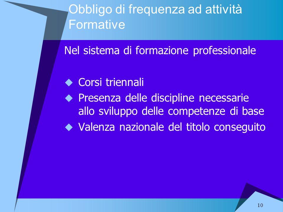 10 Obbligo di frequenza ad attività Formative Nel sistema di formazione professionale Corsi triennali Presenza delle discipline necessarie allo svilup