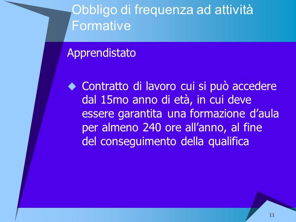 11 Obbligo di frequenza ad attività Formative Apprendistato Contratto di lavoro cui si può accedere dal 15mo anno di età, in cui deve essere garantita