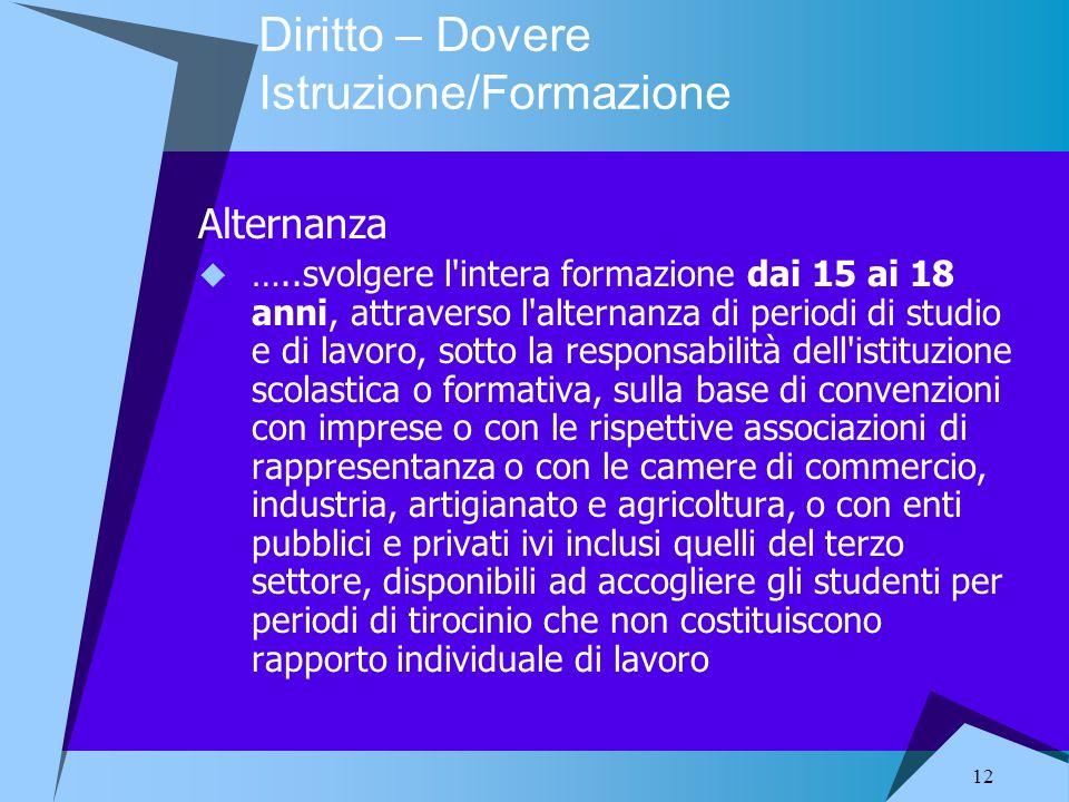 12 Diritto – Dovere Istruzione/Formazione Alternanza …..svolgere l'intera formazione dai 15 ai 18 anni, attraverso l'alternanza di periodi di studio e