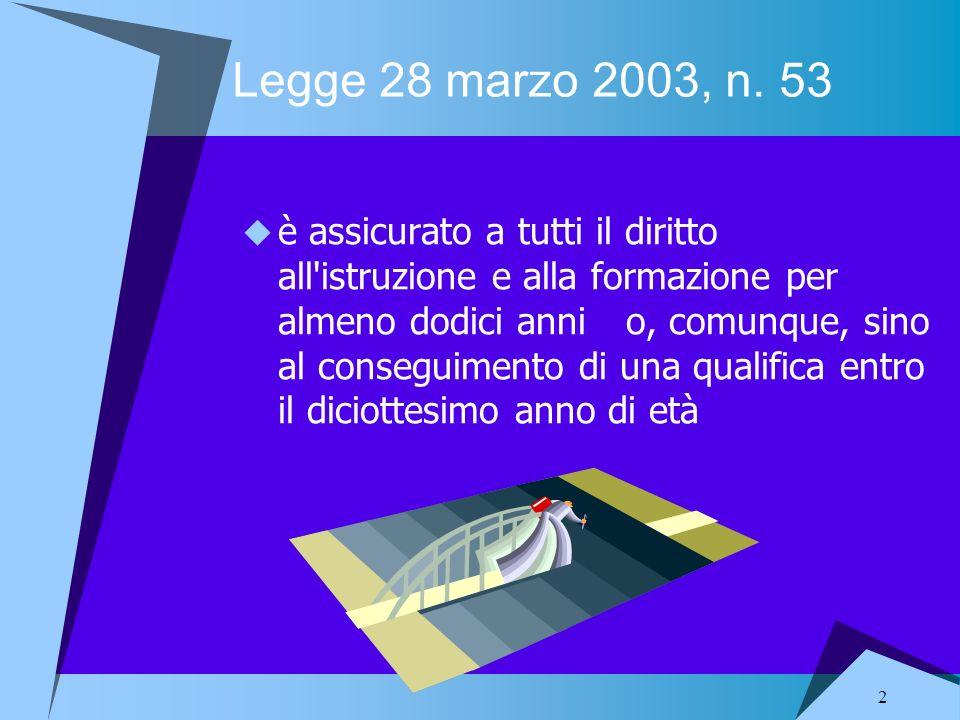 2 Legge 28 marzo 2003, n. 53 è assicurato a tutti il diritto all'istruzione e alla formazione per almeno dodici anni o, comunque, sino al conseguiment