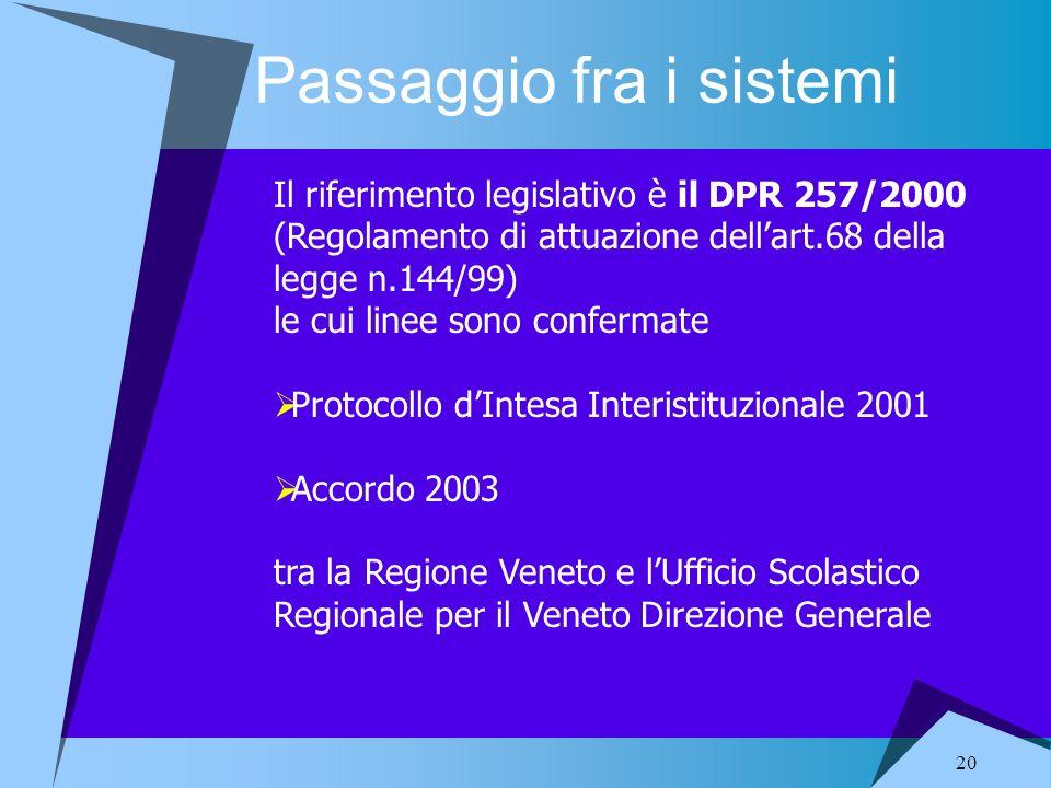 20 Passaggio fra i sistemi Il riferimento legislativo è il DPR 257/2000 (Regolamento di attuazione dellart.68 della legge n.144/99) le cui linee sono