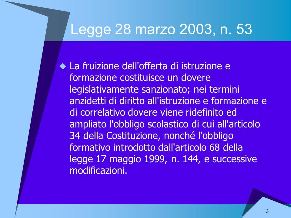3 Legge 28 marzo 2003, n. 53 La fruizione dell'offerta di istruzione e formazione costituisce un dovere legislativamente sanzionato; nei termini anzid