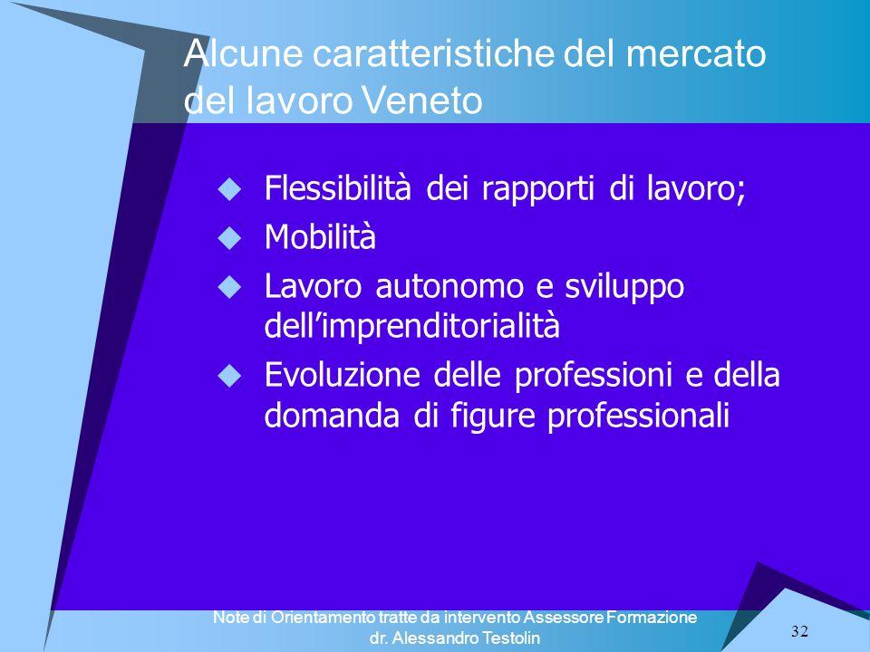 32 Flessibilità dei rapporti di lavoro; Mobilità Lavoro autonomo e sviluppo dellimprenditorialità Evoluzione delle professioni e della domanda di figu