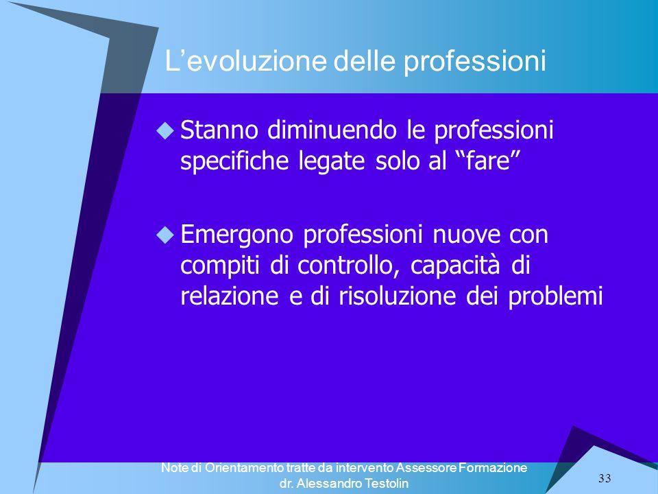 33 Stanno diminuendo le professioni specifiche legate solo al fare Emergono professioni nuove con compiti di controllo, capacità di relazione e di ris
