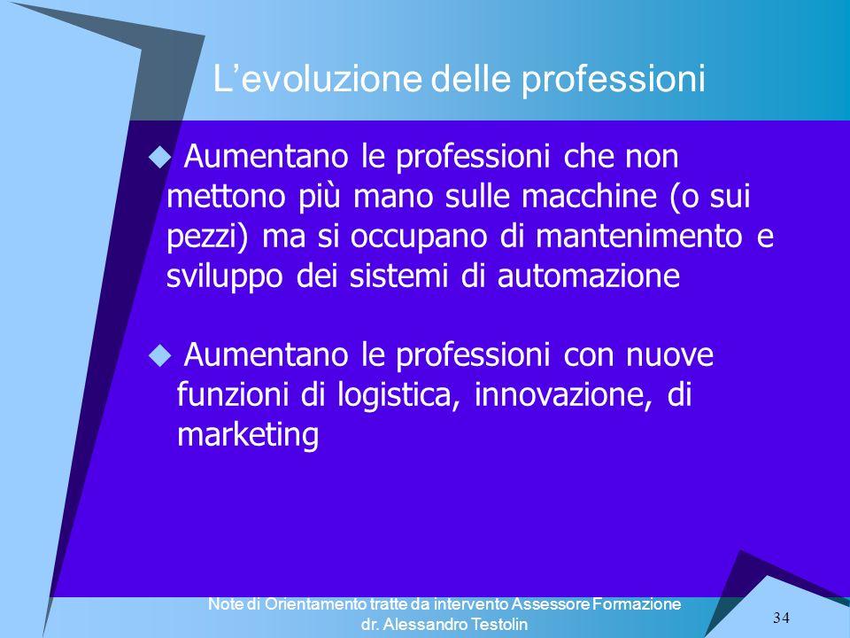 34 Aumentano le professioni che non mettono più mano sulle macchine (o sui pezzi) ma si occupano di mantenimento e sviluppo dei sistemi di automazione