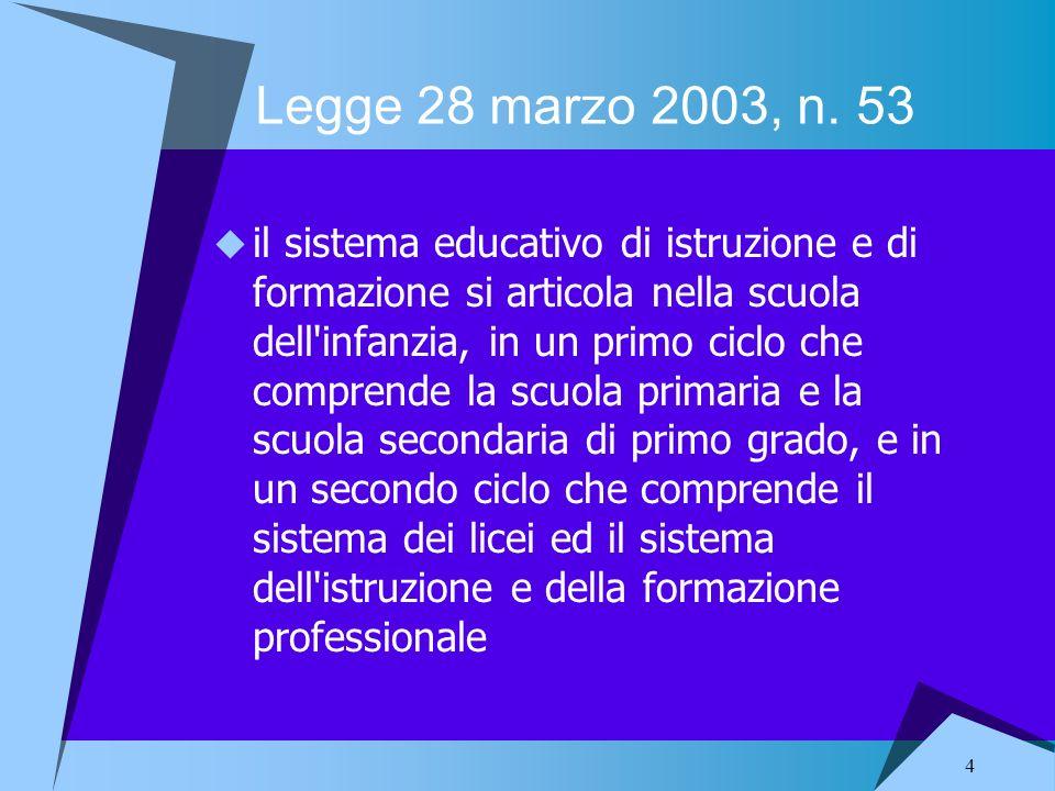 4 Legge 28 marzo 2003, n. 53 il sistema educativo di istruzione e di formazione si articola nella scuola dell'infanzia, in un primo ciclo che comprend