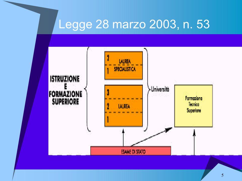 5 Legge 28 marzo 2003, n. 53