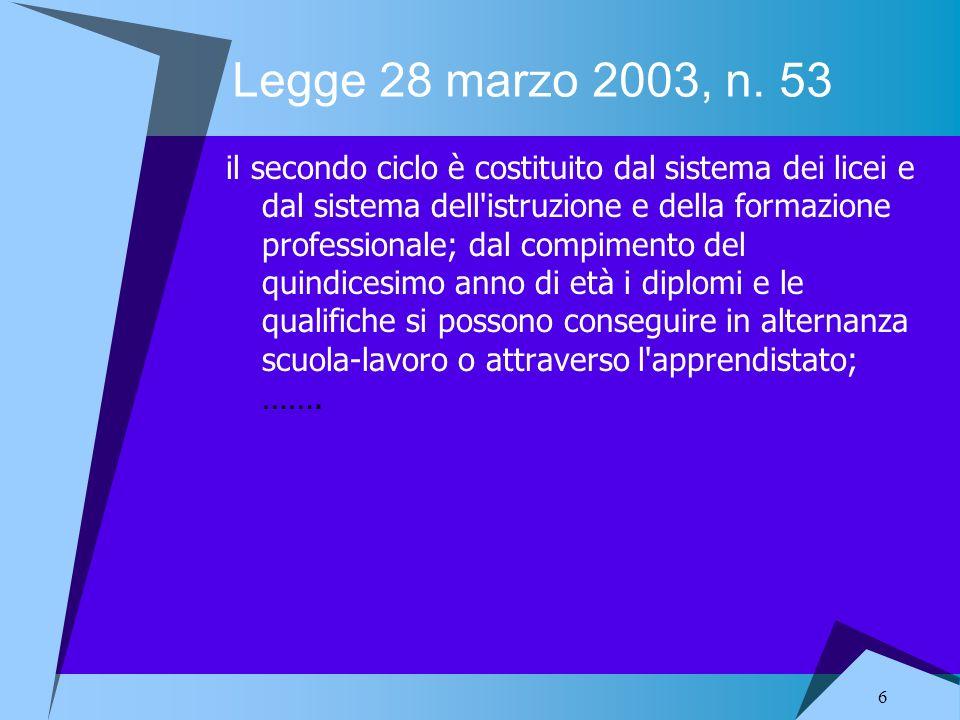 6 il secondo ciclo è costituito dal sistema dei licei e dal sistema dell'istruzione e della formazione professionale; dal compimento del quindicesimo