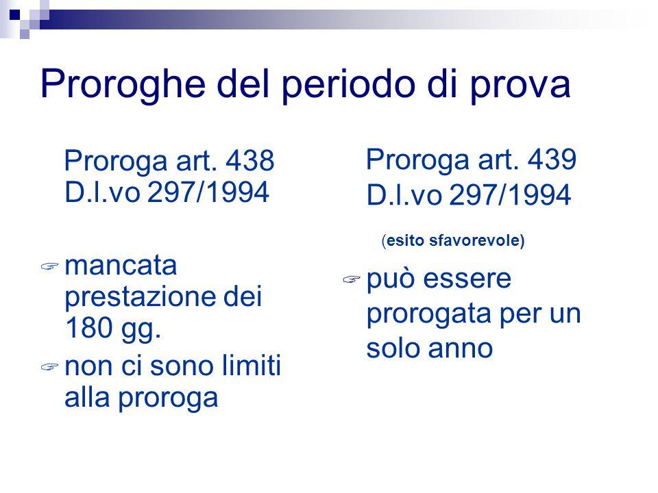 Proroghe del periodo di prova Proroga art. 438 D.l.vo 297/1994 mancata prestazione dei 180 gg. non ci sono limiti alla proroga Proroga art. 439 D.l.vo
