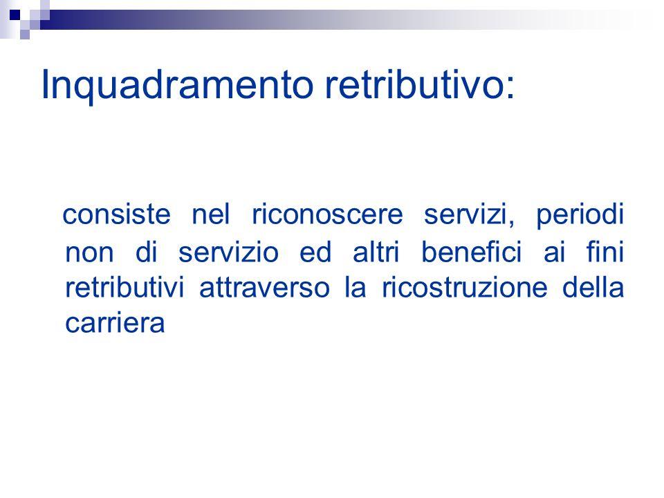 Inquadramento retributivo: consiste nel riconoscere servizi, periodi non di servizio ed altri benefici ai fini retributivi attraverso la ricostruzione