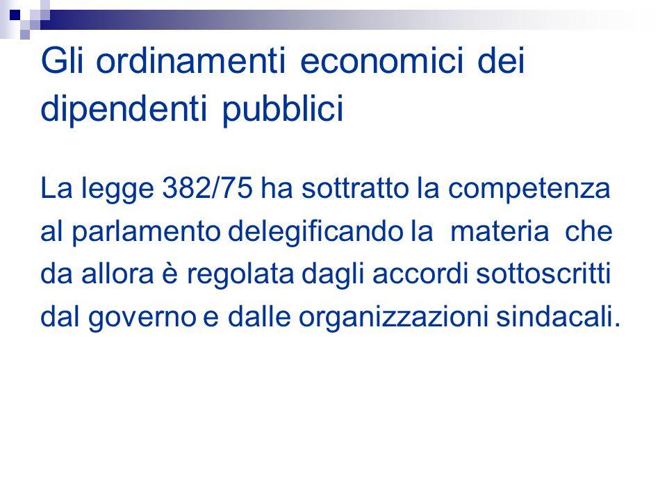 Gli ordinamenti economici dei dipendenti pubblici La legge 382/75 ha sottratto la competenza al parlamento delegificando la materia che da allora è re