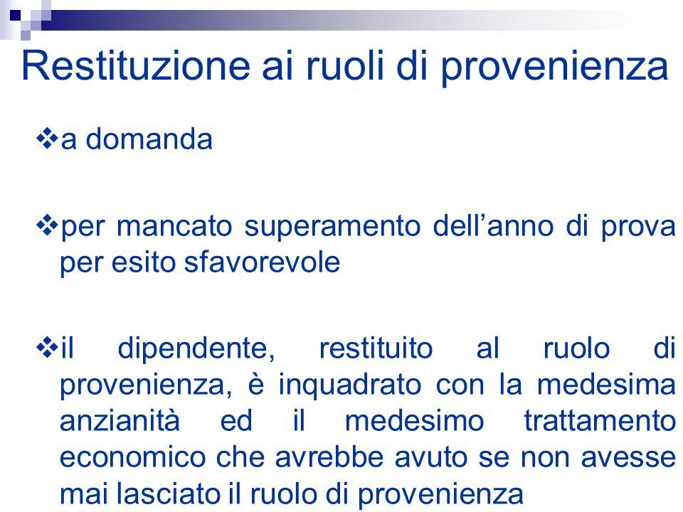 Restituzione ai ruoli di provenienza a domanda per mancato superamento dellanno di prova per esito sfavorevole il dipendente, restituito al ruolo di p