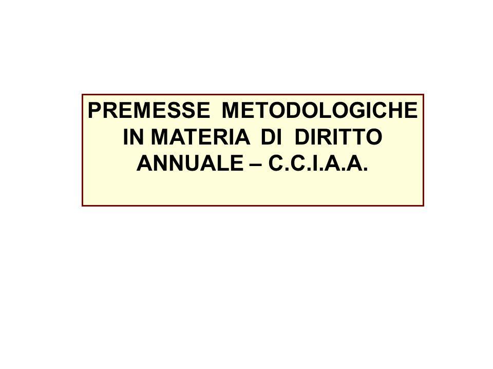 COSTITUZIONE DELLA PARTE RESISTENTE (CCIAA) (ART. 23)