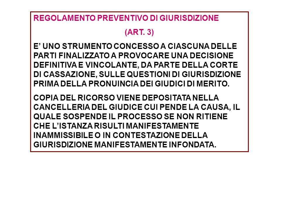 REGOLAMENTO PREVENTIVO DI GIURISDIZIONE (ART.