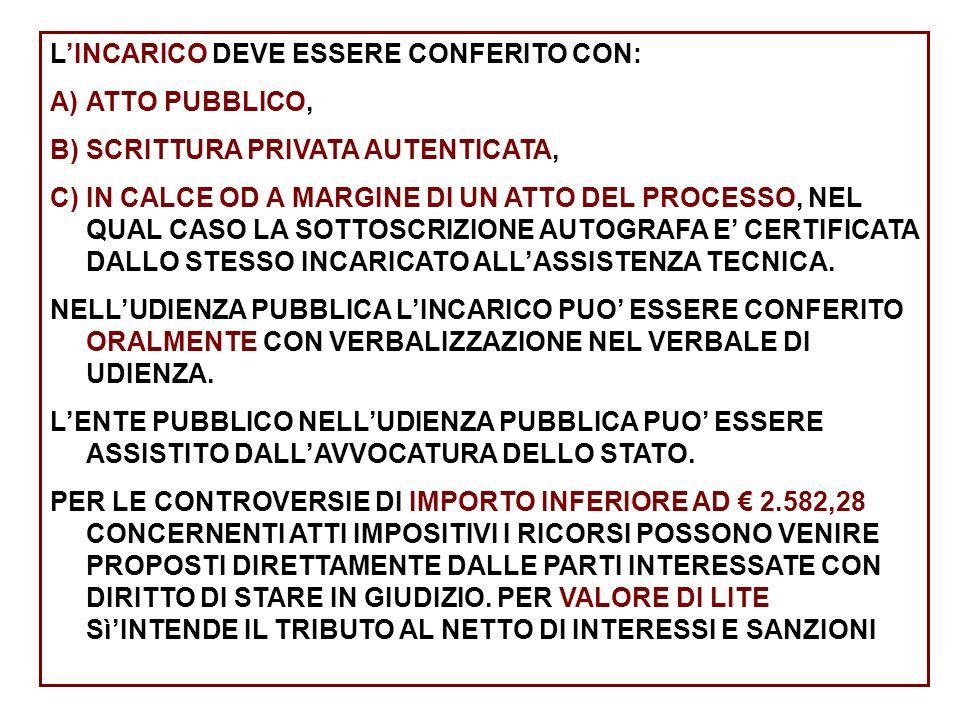 LINCARICO DEVE ESSERE CONFERITO CON: A)ATTO PUBBLICO, B)SCRITTURA PRIVATA AUTENTICATA, C)IN CALCE OD A MARGINE DI UN ATTO DEL PROCESSO, NEL QUAL CASO
