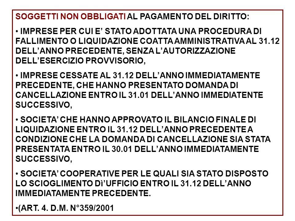 RICORSO ALLA COMMISSIONE TRIBUTARIA PROVINCIALE