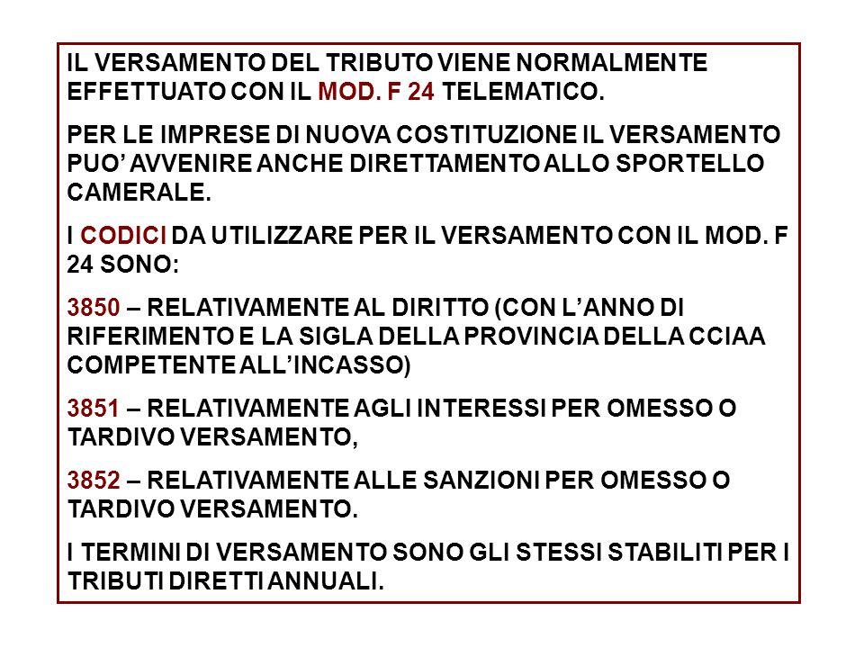 LITICONSORZIO ED INTERVENTO (ART.