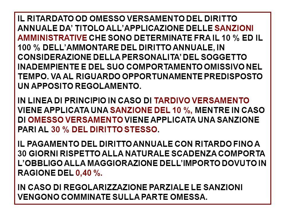 SPESE DI GIUDIZIO (ART.