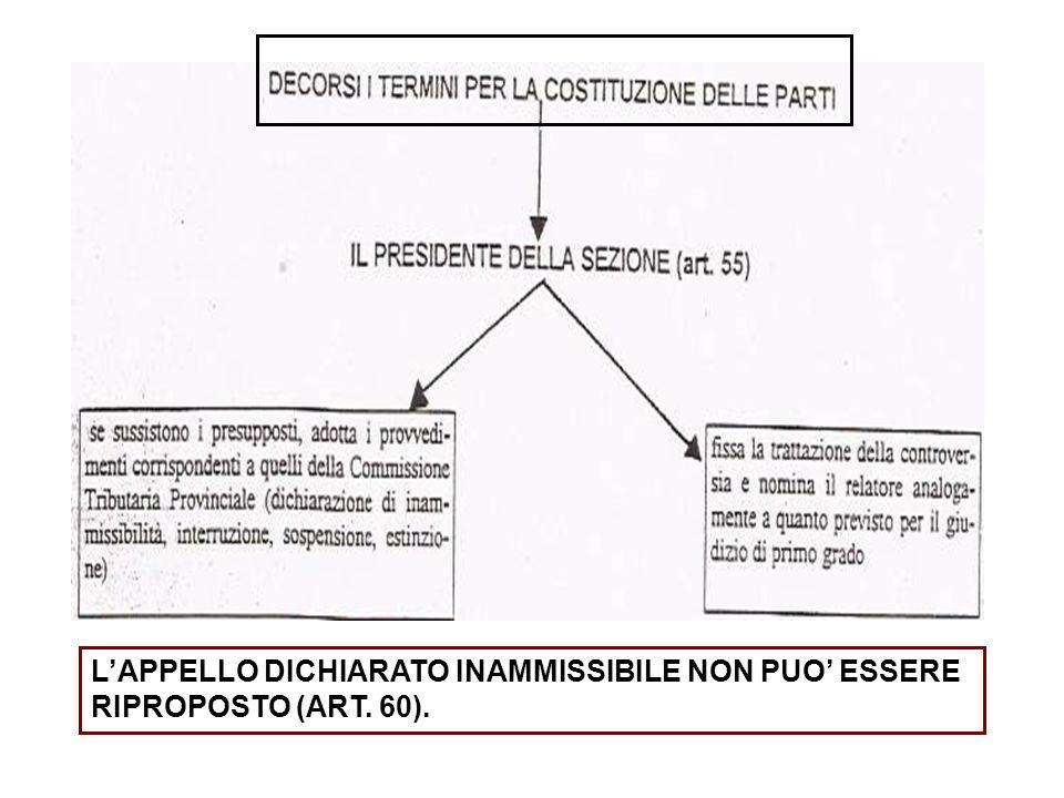 LAPPELLO DICHIARATO INAMMISSIBILE NON PUO ESSERE RIPROPOSTO (ART. 60).
