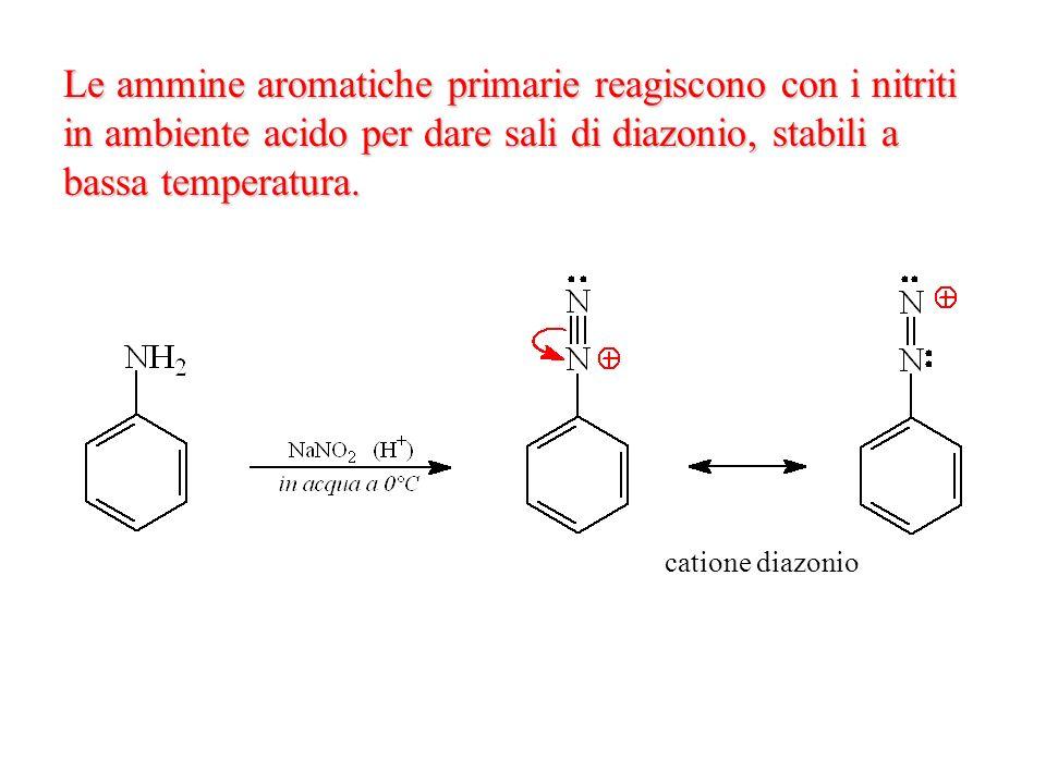 catione diazonio Le ammine aromatiche primarie reagiscono con i nitriti in ambiente acido per dare sali di diazonio, stabili a bassa temperatura.