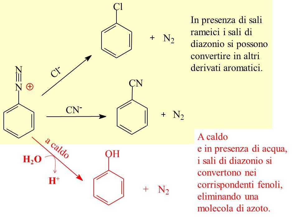 N N Cl CN N 2 N 2 Cl - CN - OH N 2 a caldo + In presenza di sali rameici i sali di diazonio si possono convertire in altri derivati aromatici. A caldo