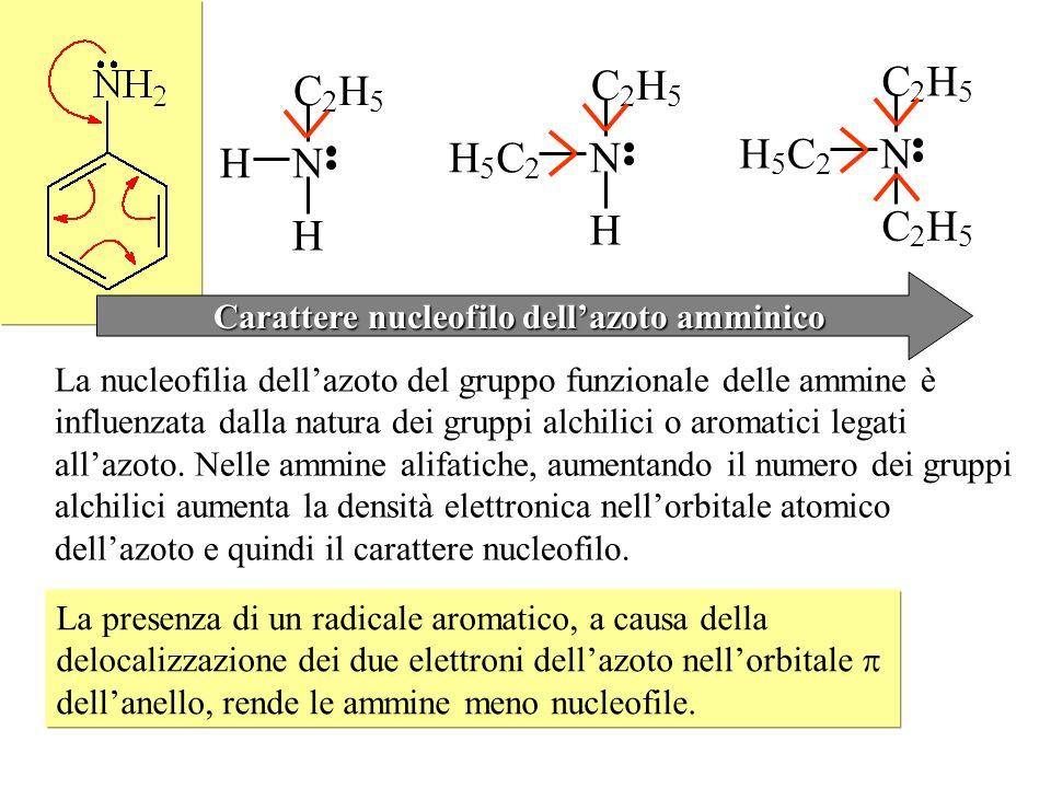 Nonostante che il carattere nucleofilo delle ammine terziarie alifatiche sia maggiore di quello delle ammine alifatiche secondarie e primarie, le ammine terziarie hanno valori di Kb più bassi (sono meno basiche), a causa dellingombro dei tre gruppi alchilici.