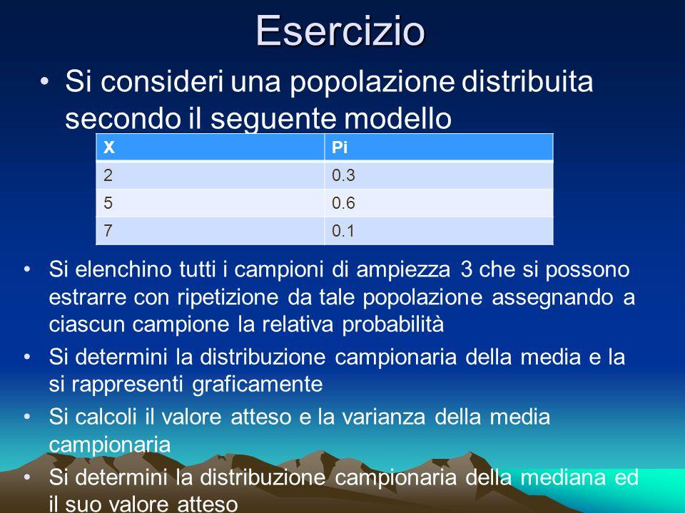 Esercizio Si consideri una popolazione distribuita secondo il seguente modello Si elenchino tutti i campioni di ampiezza 3 che si possono estrarre con