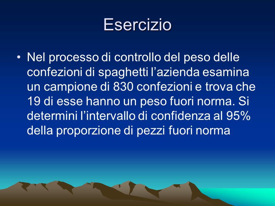 Esercizio Nel processo di controllo del peso delle confezioni di spaghetti lazienda esamina un campione di 830 confezioni e trova che 19 di esse hanno