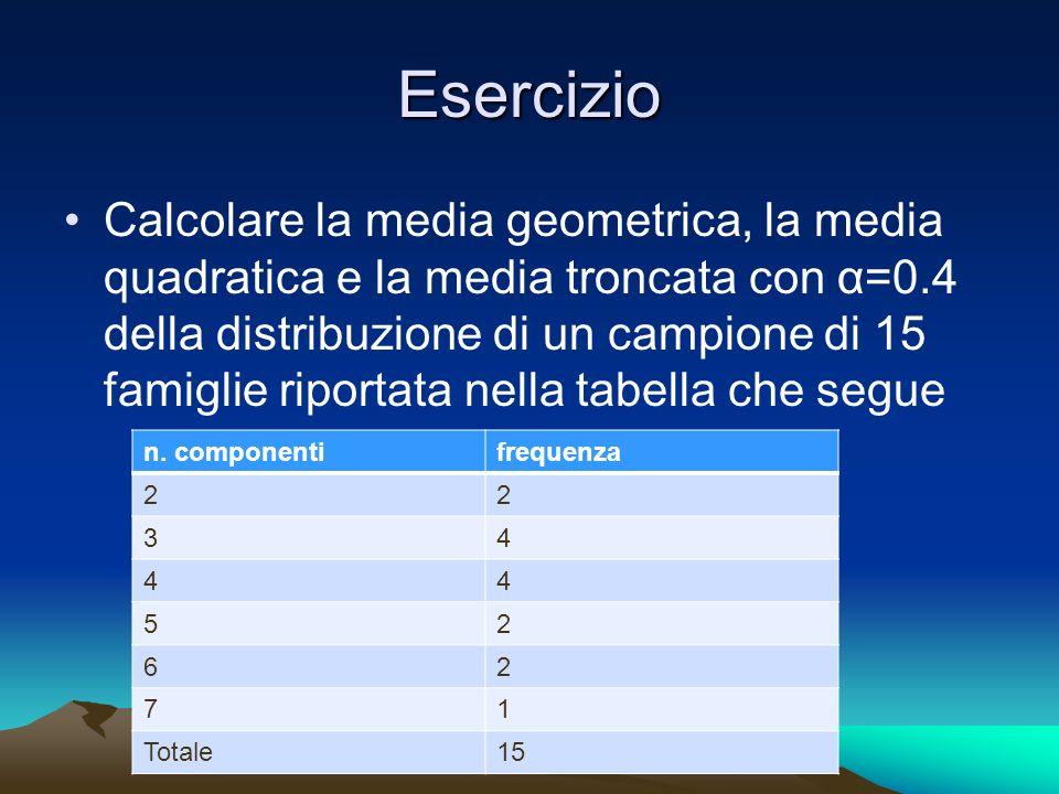 Esercizio Calcolare la media geometrica, la media quadratica e la media troncata con α=0.4 della distribuzione di un campione di 15 famiglie riportata