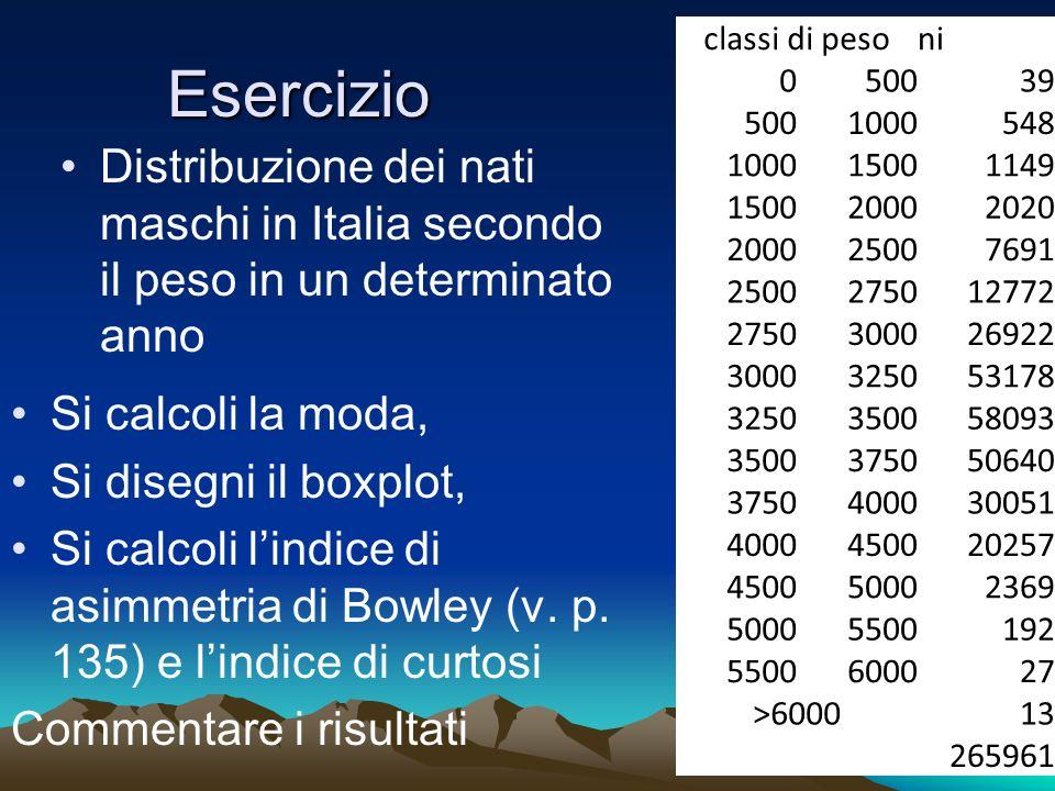 Esercizio Distribuzione dei nati maschi in Italia secondo il peso in un determinato anno Si calcoli la moda, Si disegni il boxplot, Si calcoli lindice