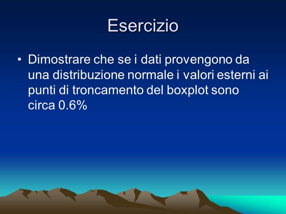Esercizio Dimostrare che se i dati provengono da una distribuzione normale i valori esterni ai punti di troncamento del boxplot sono circa 0.6%
