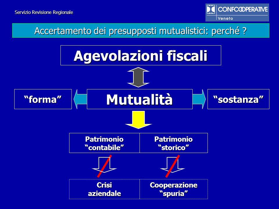 Mutualità Agevolazioni fiscali Patrimonio contabile Patrimonio storico Cooperazione spuria Crisi aziendale Accertamento dei presupposti mutualistici: