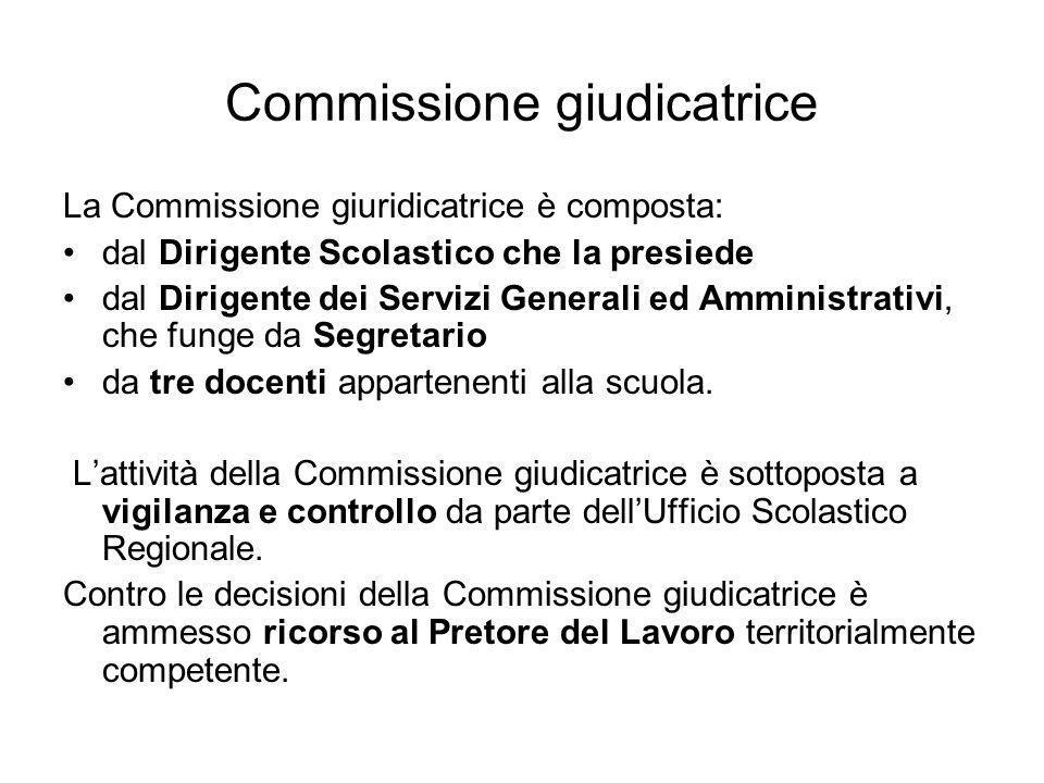 Commissione giudicatrice La Commissione giuridicatrice è composta: dal Dirigente Scolastico che la presiede dal Dirigente dei Servizi Generali ed Amministrativi, che funge da Segretario da tre docenti appartenenti alla scuola.