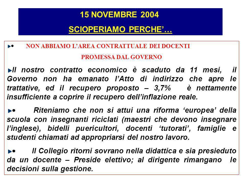 15 NOVEMBRE 2004 SCIOPERIAMO PERCHE… NON ABBIAMO LAREA CONTRATTUALE DEI DOCENTI PROMESSA DAL GOVERNO Il nostro contratto economico è scaduto da 11 mes