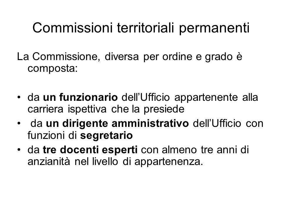 Commissioni territoriali permanenti La Commissione, diversa per ordine e grado è composta: da un funzionario dellUfficio appartenente alla carriera is