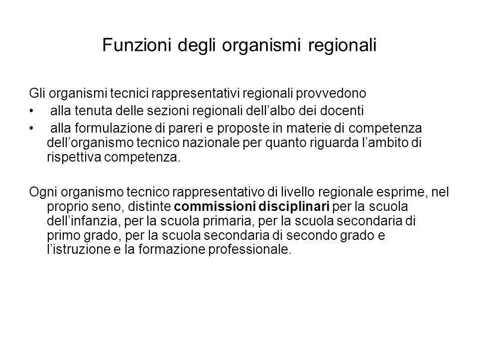 Funzioni degli organismi regionali Gli organismi tecnici rappresentativi regionali provvedono alla tenuta delle sezioni regionali dellalbo dei docenti