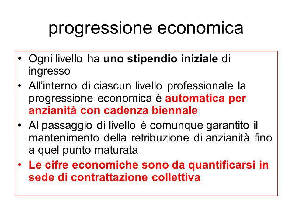 progressione economica Ogni livello ha uno stipendio iniziale di ingresso Allinterno di ciascun livello professionale la progressione economica è auto