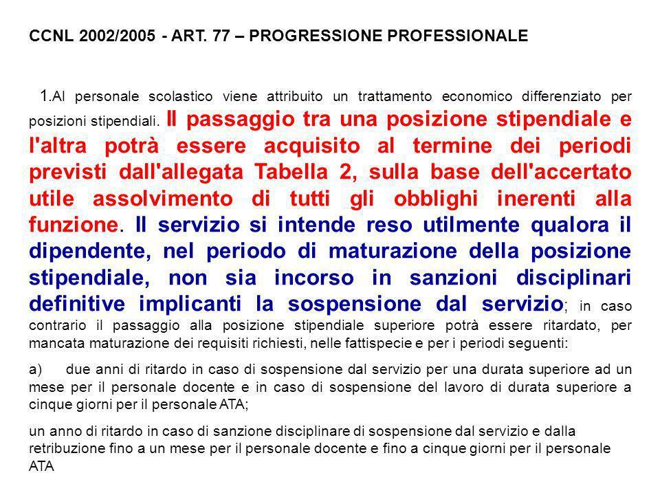 CCNL 2002/2005 - ART. 77 – PROGRESSIONE PROFESSIONALE 1.Al personale scolastico viene attribuito un trattamento economico differenziato per posizioni