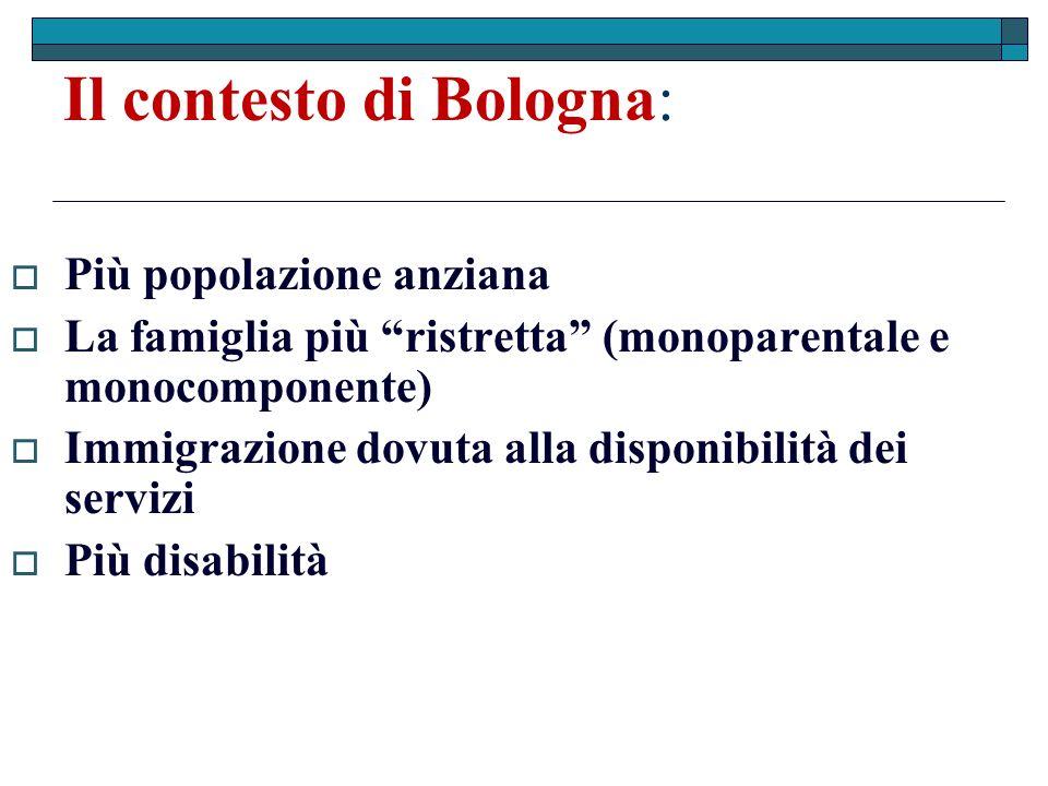 Il contesto di Bologna: Più popolazione anziana La famiglia più ristretta (monoparentale e monocomponente) Immigrazione dovuta alla disponibilità dei